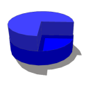 Touch Fraction