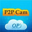 P2PIPCAM