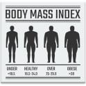 Body Index