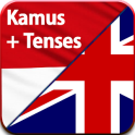 Kamus Inggris Tenses
