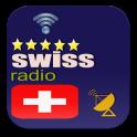Switzerland Radio FM
