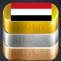 Daily Gold Price in Yemen