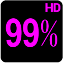 BN Pro Percent-b Neon HD Text