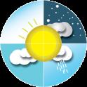 Forecast Weather 2017