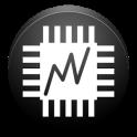 CPU Speed / Performance Test
