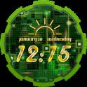 Digital Clock Widgets