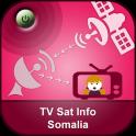 TV Sat Info Somalia