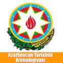 Historia de Azerbaiyán