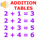 Kids Addition Tables