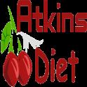 Atkins Diet Plan Atkins FOOD LIST.