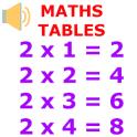 Maths Multiplication Tables