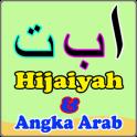 Huruf Hijaiyah dan Angka dalam Bahasa Arab