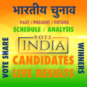 Jharkhand Election Schedule, Voting & Results 2019