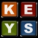 QuickONF Keys Widgets