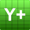 Y+ Calculator