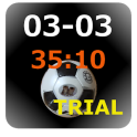サッカー スコアーボード(Trial)