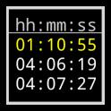 PhoneUseFree Tracks Usage Time