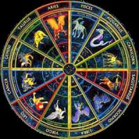 My True Horoscope of Birth