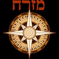 Prayer Direction