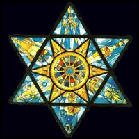 Judaism Beliefs