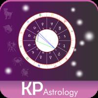 Astrology-KP