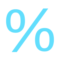 Percent Error Calculator
