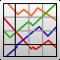 Mobile Gnuplot Viewer (free)